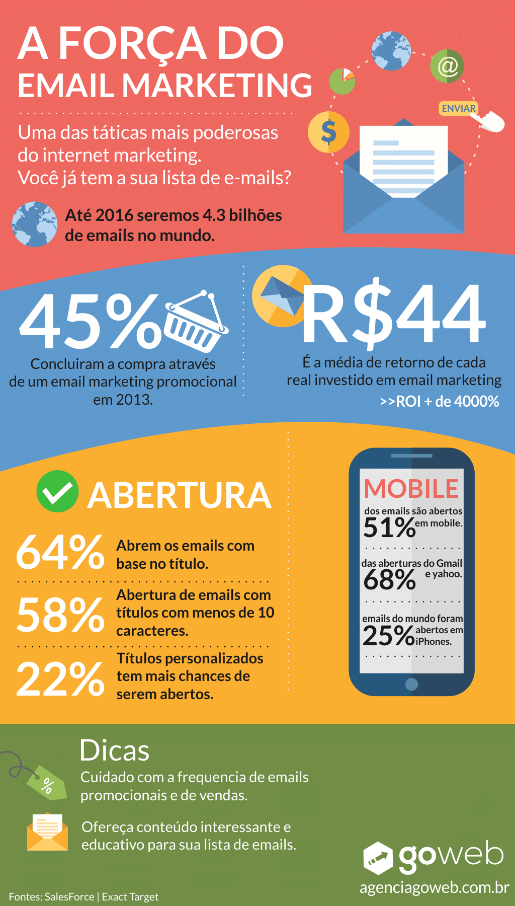 Infográfico Email-marketing